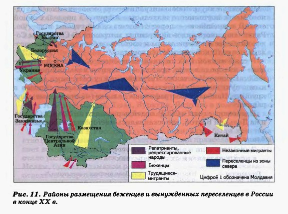 разделе Любовь регулирование миграции в россии история хоть