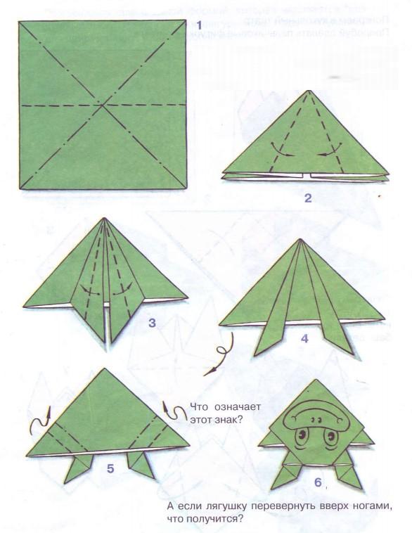 Как сделать лягушка из бумаги своими руками