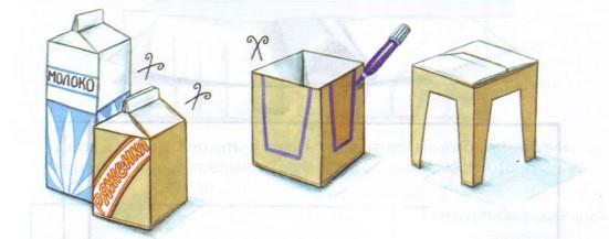 Как сделать стулья для кукол своими руками из коробки