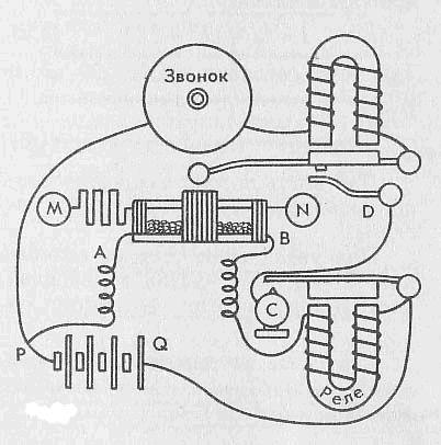 Изобретение радио А С Поповым Гипермаркет знаний радио
