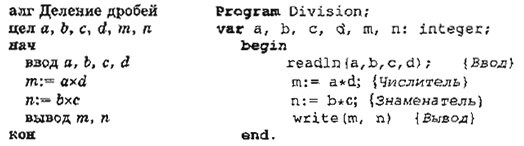Паскаль программа квадратное уравнение