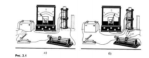 Доклад по физике открытие электромагнитной индукции 8321