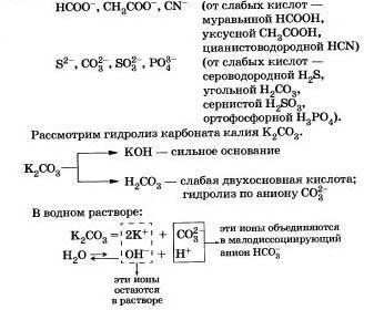 Установлено что в растворах солей среда