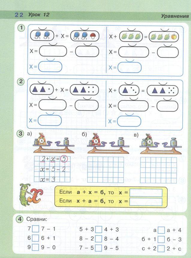 Планирование по математике 1 класс петерсон