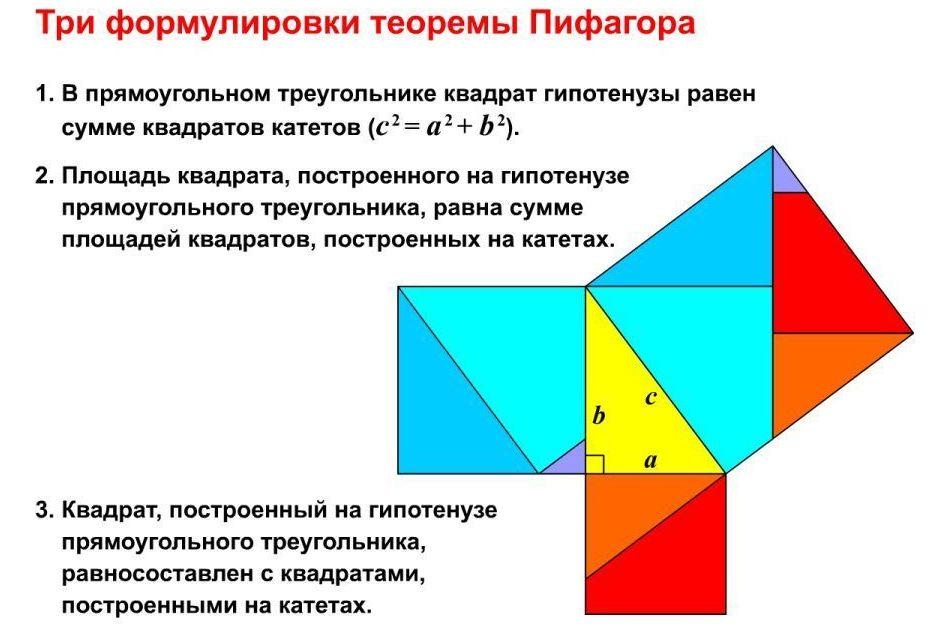 Евклидово пространство