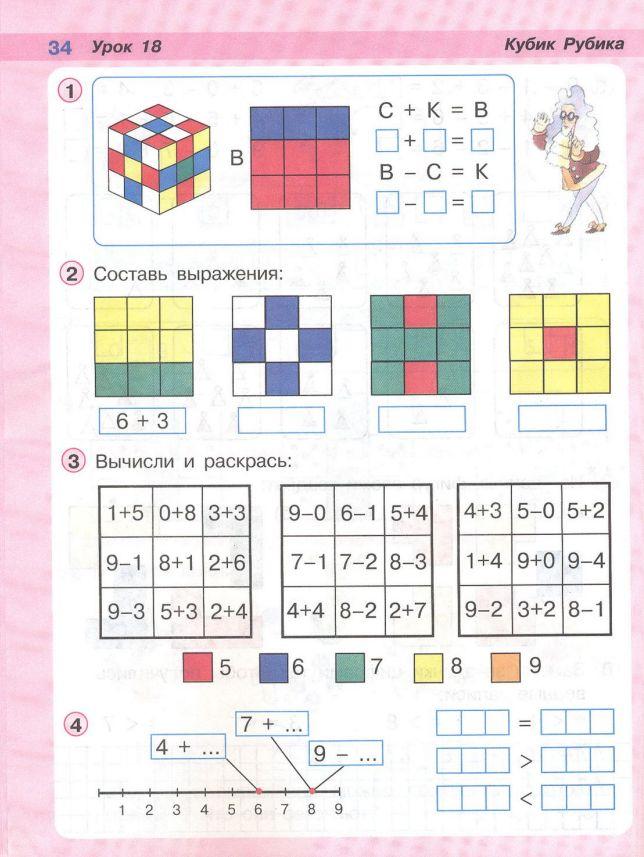 Как сделать математику 1 класс