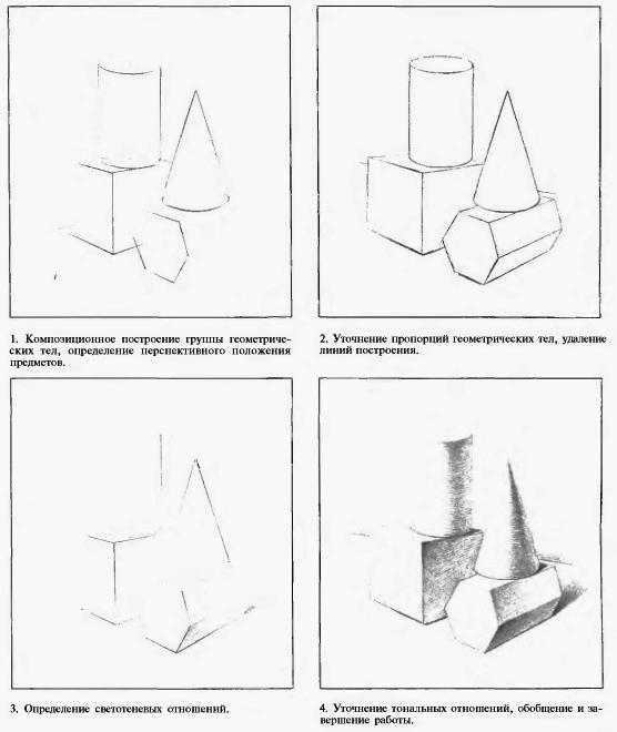 Видеоурок по рисованию карандашом фигуры