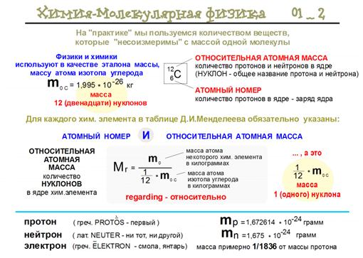 Узнать относительную молекулярную массу