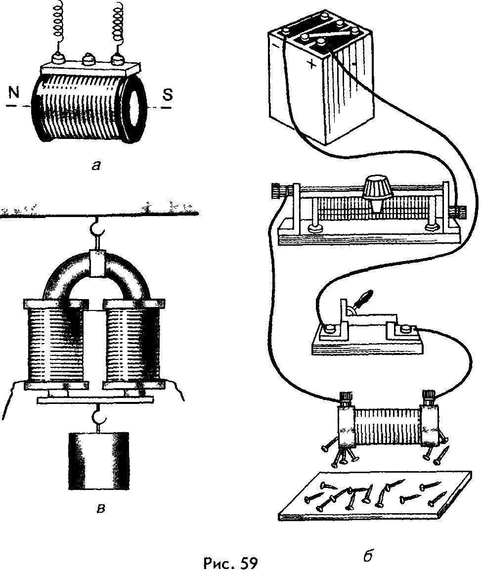 впрочем, магнитный ток картинки разных материалов