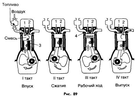 Реферат на тему двигателя внутреннего сгорания 5323