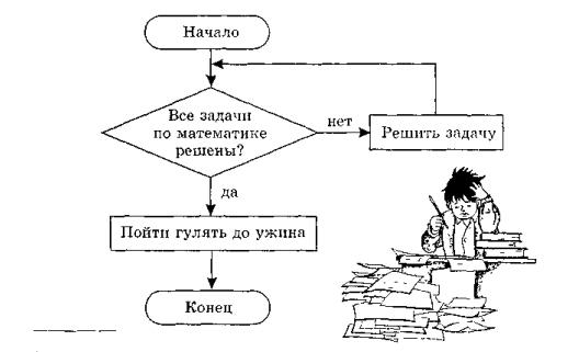 Типы алгоритмов Гипермаркет знаний Алгоритм