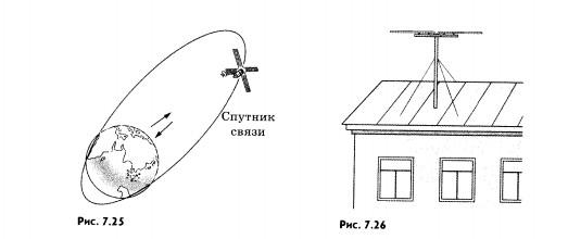спутник, антенна