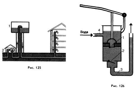 Водопровод Поршневой жидкостный насос Гипермаркет знаний Водопровод Поршневой жидкостный насос фото