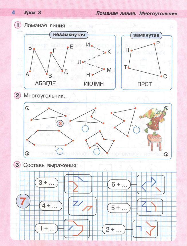 Конспект урока по математике ломаная линия 1 класс