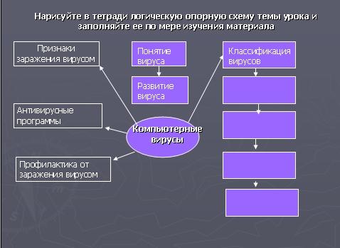 Программа презентация без вирусов
