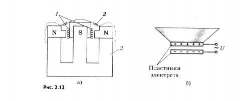 Доклад по физике микрофон 9937
