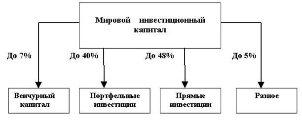 право пользования товарным знаком стоимость