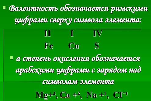 Кислород степени окисления