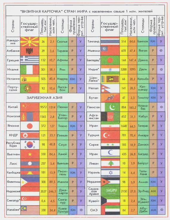 География 10-11 класс максаковский скачать pdf | peatix.