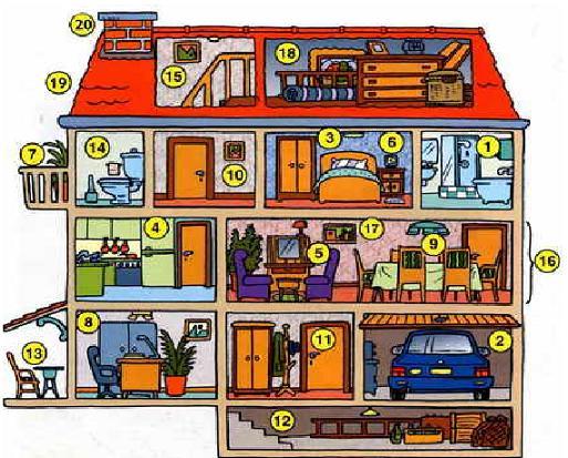 Mon appartement for Anglais vocabulaire maison