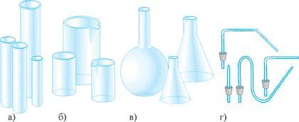 лабораторное оборудование по химии фото и названия