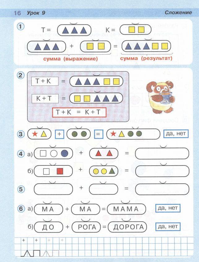 Сайт учителя петерсон людмила георгиевна: математика 1 класс сценарии уроков к учебнику к части