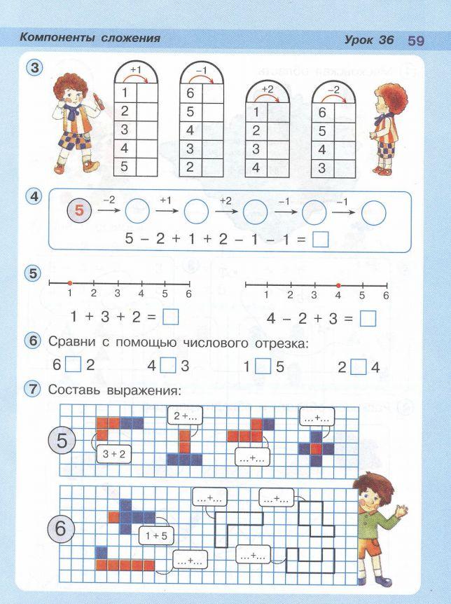Конспект урока по математике 1 класс по петерсон компоненты сложения