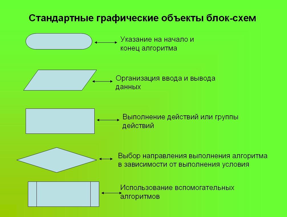 Схема подвесного потолка из панелей