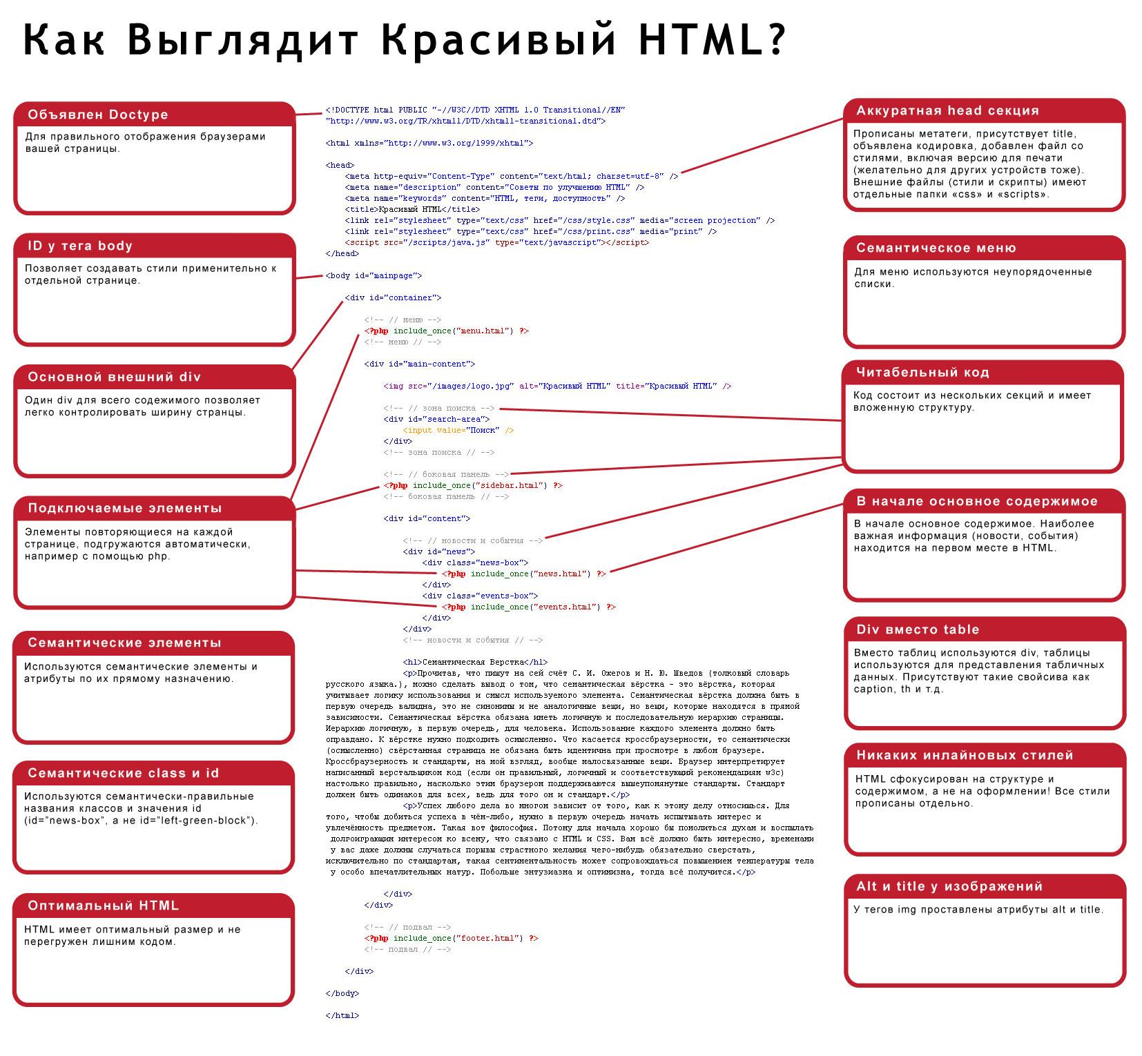 Как в html сделать переход на следующую страницу