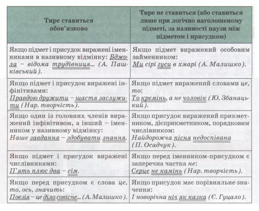 rechennya-po-ukr-mov-kartinki-pornuha-irina-saltikova