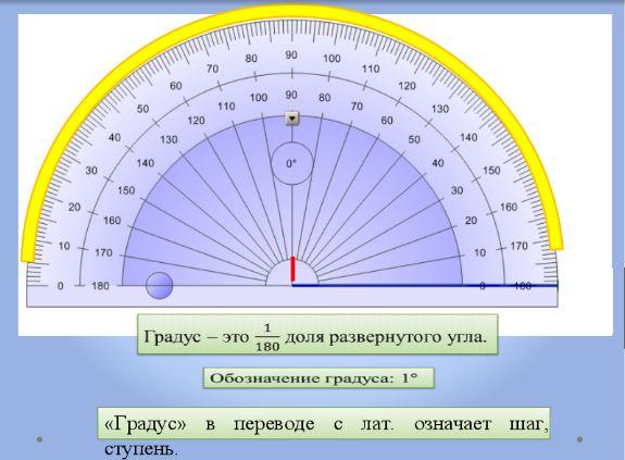 Как измерить углы треугольника транспортиром