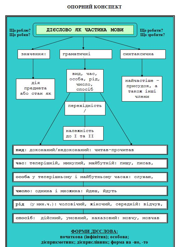 Матеріалознавство Підручник Для Перукарів