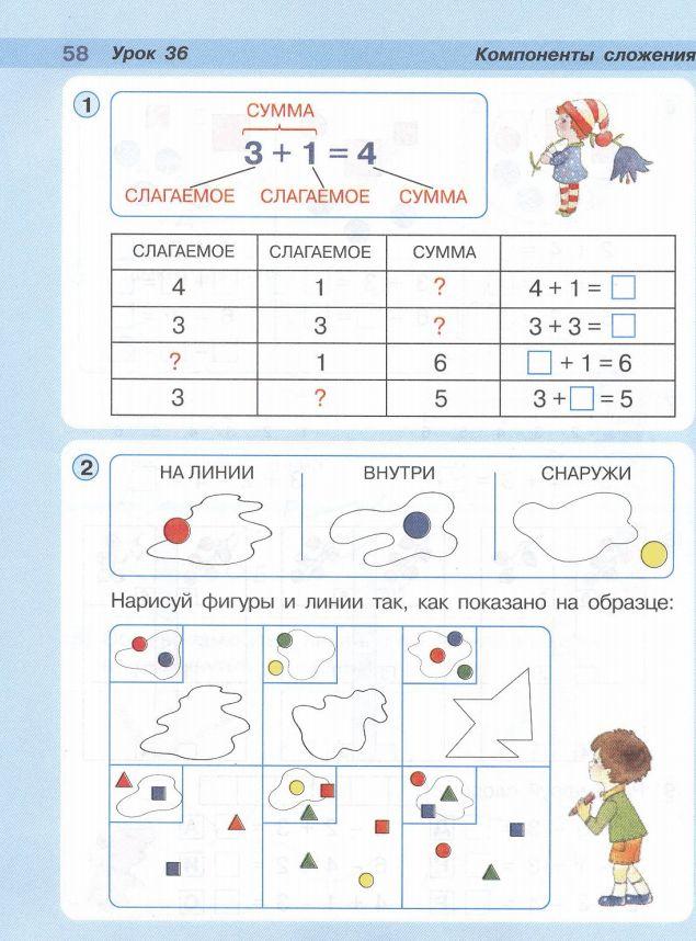 Конспект урока компоненты сложения петерсон 1 класс