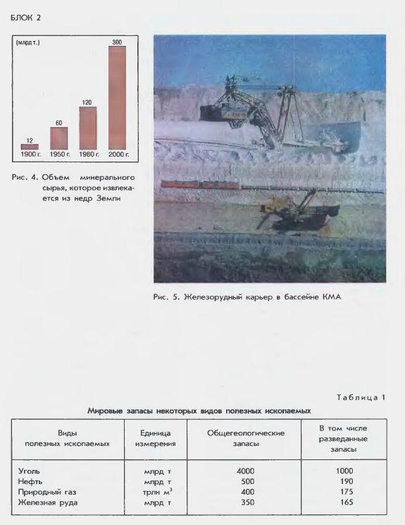 Конспект урока география 10 класс мировые ресурсы география минеральных природных ресурсов максаковский