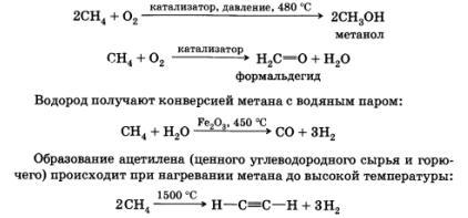 Для алканов характерны реакции
