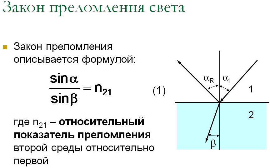 Доклад на тему преломление света по физике 2379