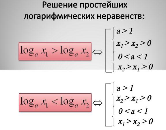 решение примеров с знаком больше или меньше