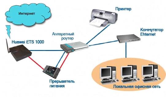 Как настроить принтер по сети в Windows /10