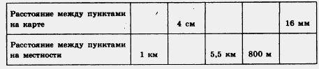 Радиус окружности длина которого 100,48м. уменьшилась на 5 метров